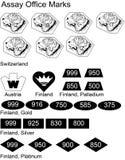 assay znamion metali biuro cenny Zdjęcia Royalty Free