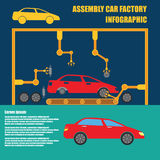Assembly car infographic / assembly line and car factory production process Royalty Free Stock Photos