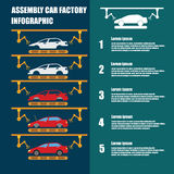 Assembly car infographic / assembly line and car factory production process Royalty Free Stock Photo