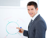 Assertive businessman pointing at a white board Royalty Free Stock Photography