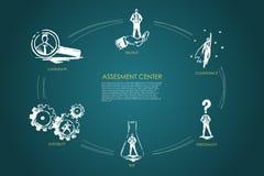 Assesment центризует - правомочность, испытание, личность, пригодность, концепцию рекрута установленную иллюстрация штока