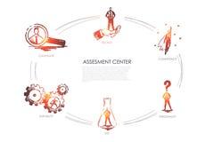 Assesment centrent - la compétence, essai, personnalité, aptitude, concept réglé de recrue illustration stock