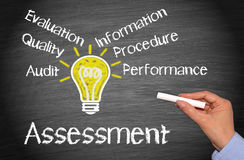 Assessment Stock Images