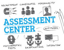 Assessment Center concept. Assessment Center. Chart with keywords and icons Stock Image