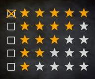 Assessment checklist. Valuation ranking board royalty free illustration