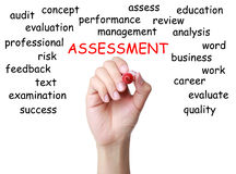 Assessment royalty free stock photos