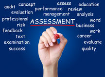 Assessment. Concept words written on transparent board with blue background Royalty Free Stock Image