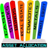 Asset Allocation. Chart strategies dealing with the stock market right out of a book Royalty Free Stock Images