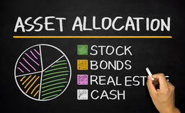 Asset allocation concept graph. On blackboard Royalty Free Stock Photos