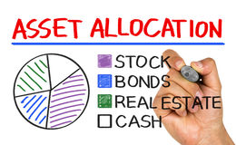 Asset allocation concept graph. On whiteboard Royalty Free Stock Image
