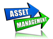 Asset management in arrows. Asset management - text in 3d arrows, business financial operation concept royalty free stock photography