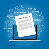 IT Asset Management or ITAM concept of managing information technology resources in company such as hardware software Royalty Free Stock Photography