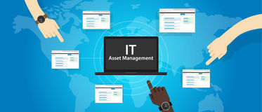 IT Asset Management or ITAM concept of managing information technology resources in company such as hardware software Royalty Free Stock Photo