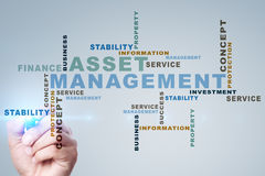 Asset management on the virtual screen. Business concept. Words cloud. Stock Photos