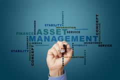 Asset management on the virtual screen. Business concept. Words cloud. royalty free stock images