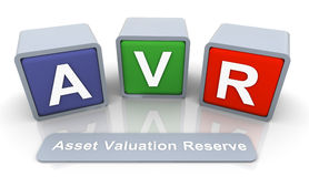 Asset valuation reserve Royalty Free Stock Photos
