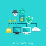 Assicuri il concetto piano locale dell'illustrazione del exchang di dati e di web Immagine Stock Libera da Diritti