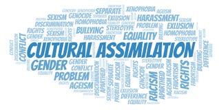 Assimilação cultural - tipo de discriminação - nuvem da palavra ilustração do vetor