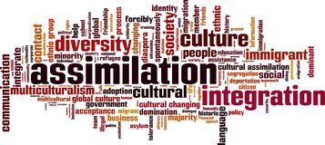 Assimilation word cloud stock illustration