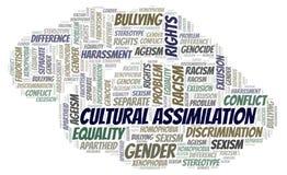 Assimilazione culturale - tipo di distinzione - nuvola di parola illustrazione di stock