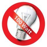 Assine a proibição para 100 ampolas antiquadas do watt Imagem de Stock