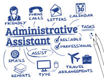 Assistente amministrativo Immagine Stock Libera da Diritti