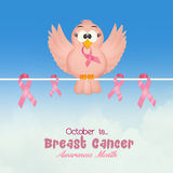 Association breast cancer. Illustration of Association breast cancer Royalty Free Stock Photo