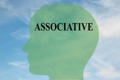 Associative - personality concept. Render illustration of ASSOCIATIVE title on head silhouette, with cloudy sky as a background Stock Images