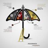 assurance Photos libres de droits