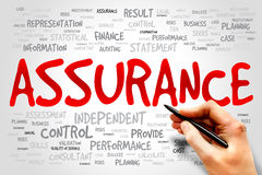 Free Assurance Royalty Free Stock Images - 60052039