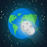 Asteroid meteor falls to the Earth. Asteroid above to impact Royalty Free Stock Photography
