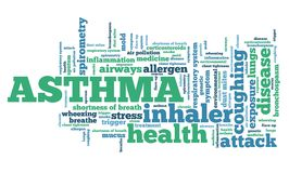 Asthma Royalty Free Stock Photography