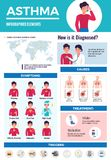 Asthma Infographic Poster stock illustration