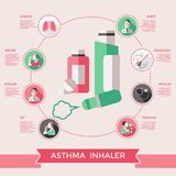 Asthma Inhaler Page Of Website Royalty Free Stock Photo