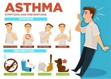 Asthma symptoms and prevention of disease infographic vector. Signs of sickness difficulty breathing and dry cough, chest pain and wheezing. Stop smoking avoid stock illustration