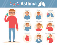 Asthma symptoms. Vector. Cartoon character  Flat Royalty Free Stock Photography