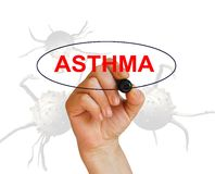 ASTHMA Royalty Free Stock Photo