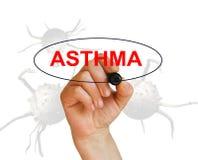 ASTHMA Royalty Free Stock Photo