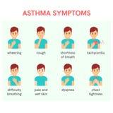Asthmasymptome Mann mit Dyspnoe Auch im corel abgehobenen Betrag Stock Abbildung