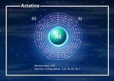 Astine图化学家原子  向量例证