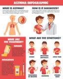 Astma objawów Illnesses Infographics ilustracja wektor