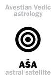Astrología: planeta astral ASA Asha ilustración del vector