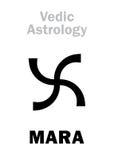 Astrología: planeta astral MARA ilustración del vector