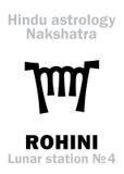 Astrologi: Mån- nakshatra för station ROHINI Arkivfoto