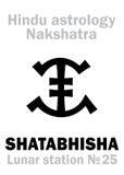 Astrologi: Mån- nakshatra för station SHATABHISHA Arkivfoton