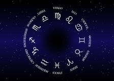 Astrologi och horoskop - tecken av zodiak över mörk bakgrund för natthimmel och för natthimmel för stjärnor, illustration royaltyfri illustrationer