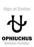 Astrologi: Tecken av zodiak OPHIUCHUS Royaltyfria Foton