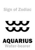 Astrologi: Tecken av zodiakVATTUMANNEN & x28; Vattnet-bearer& x29; Royaltyfri Foto