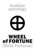 Astrologia: Roda da fortuna ilustração do vetor