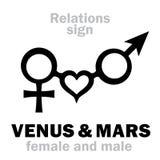 Astrologia: VENERE & MARTE Fotografie Stock Libere da Diritti